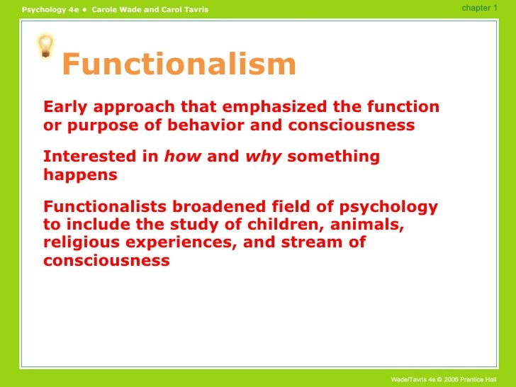 compare functionalism physiological psychodynamics I will then attempt to compare and contrast them, and its practical application in   they believe our behaviour is linked to the processes in our physiological   psychodynamic approach is used in modern psychology to treat anxiety, the aim  is.