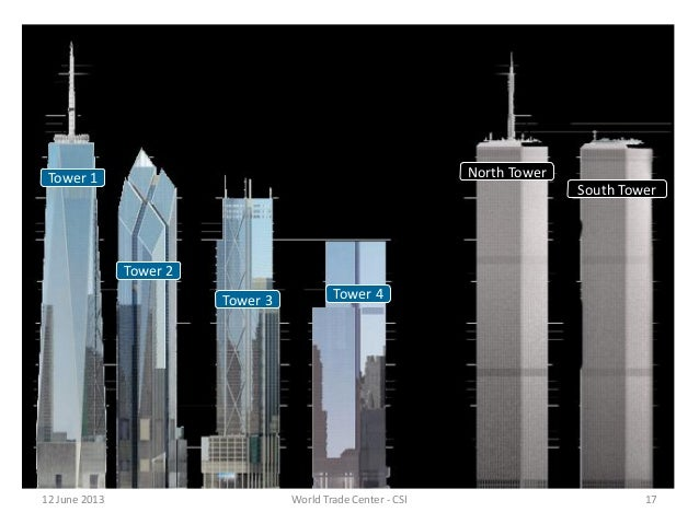 a project on the world trade Explore emma nagy's board school project 9/11 on pinterest | see more ideas  about september  world trade center never forgeti will never be able to.