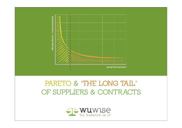 inkoopvolume / contractwaarde                                  aantal leveranciers PARETO & 'THE LONG TAIL'OF SUPPLIERS & ...
