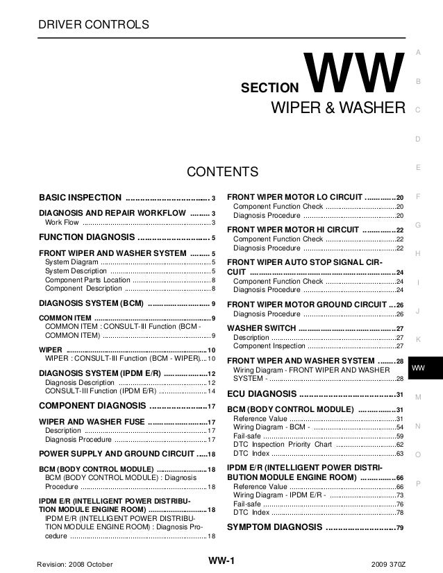 DRIVER CONTROLS  SECTION  WW  WIPER & WASHER  A  B  C  D  E  CONTENTS BASIC INSPECTION ......................................