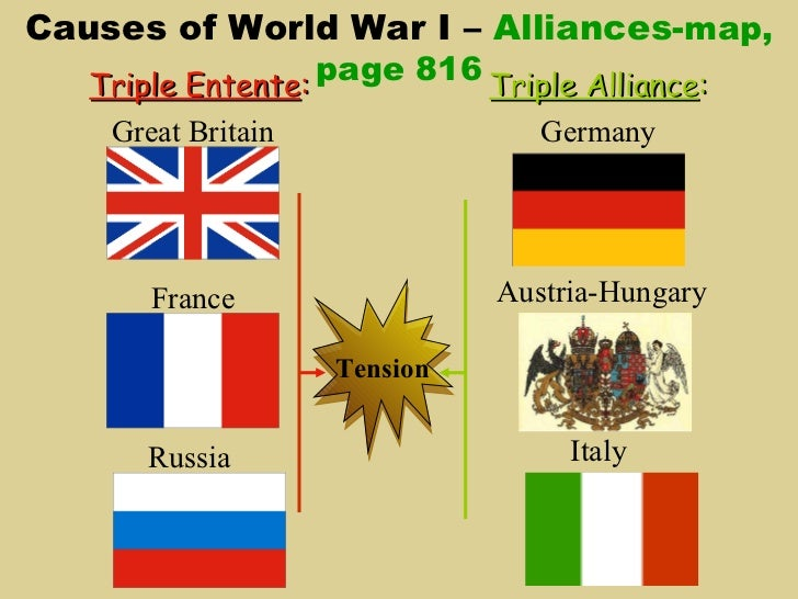 an analysis of the causes that leads to world war i in europe Causes of the second world war building up german hegemony in central europe have you realised that the world war ii was the.