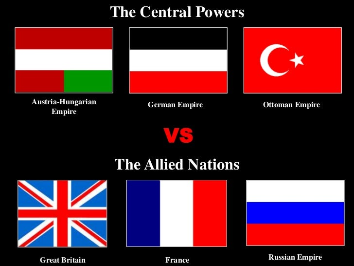 Allied vs axis powers ...