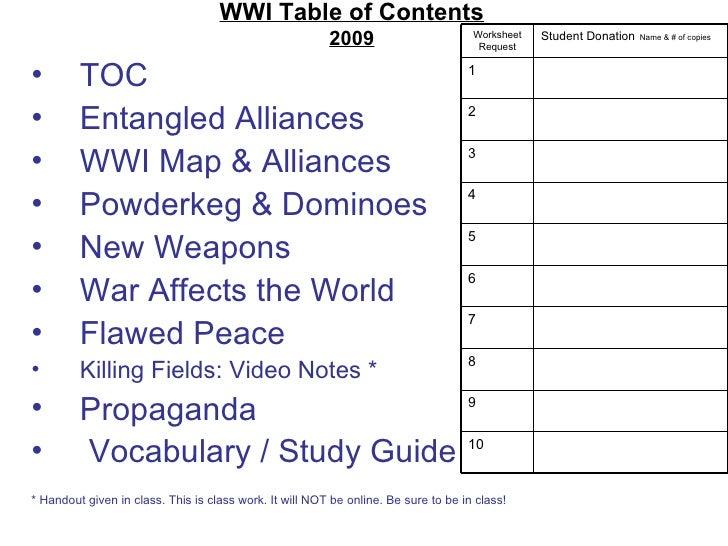 WWI TOC