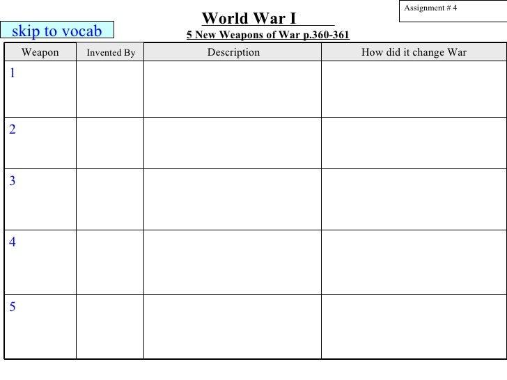 Assignment # 4                             World War Iskip to vocab              5 New Weapons of War p.360-361    Weapon ...