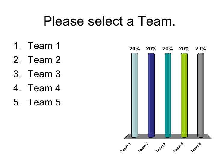 Please select a Team. <ul><li>Team 1 </li></ul><ul><li>Team 2 </li></ul><ul><li>Team 3 </li></ul><ul><li>Team 4 </li></ul>...
