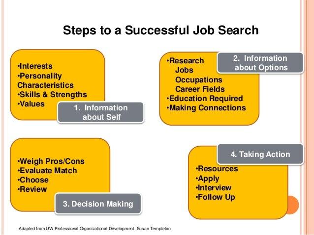 search skills match jobs