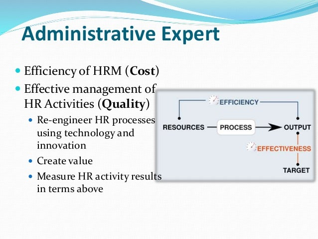 human resource management 40 essay