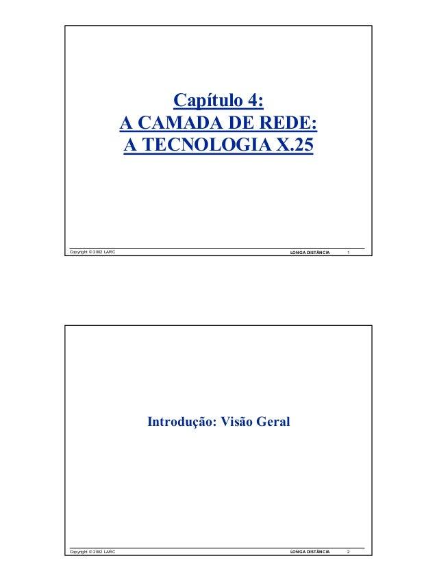 LONGA DISTÂNCIA 1Copyright © 2002 LARC Capítulo 4: A CAMADA DE REDE: A TECNOLOGIA X.25 LONGA DISTÂNCIA 2Copyright © 2002 L...