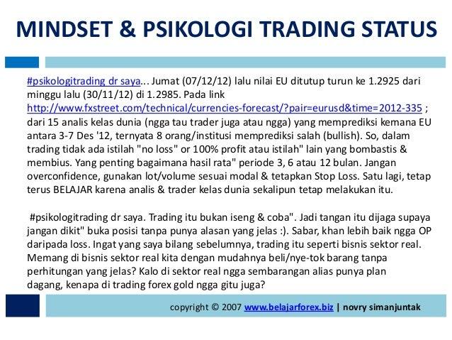 Cara trading forex emas