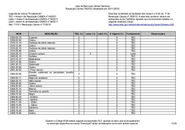 Lista de Bens sem Similar Nacional                                                      Resolução Camex 79/2012 (Atualizad...