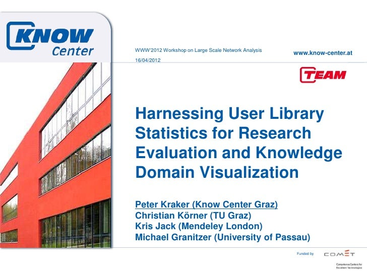 """WWW""""2012 Workshop on Large Scale Network Analysis                                                    www.know-center.at16/..."""