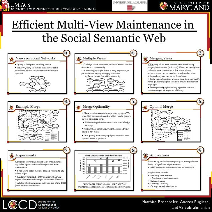 Efficient Multi-View Maintenance in       the Social Semantic Web                                                         ...