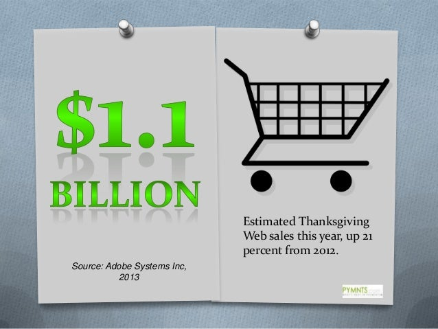 Estimated Thanksgiving Web sales this year, up 21 percent from 2012. Source: Adobe Systems Inc, 2013