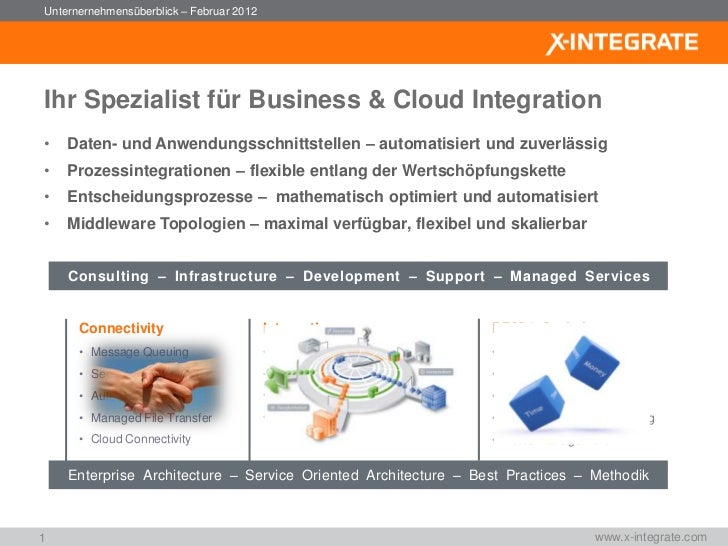 Unternernehmensüberblick – Februar 2012Ihr Spezialist für Business & Cloud Integration•   Daten- und Anwendungsschnittstel...