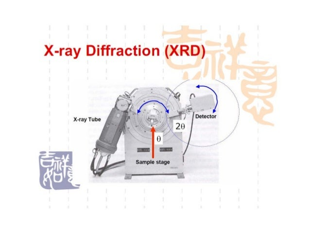 Essential Parts of the Diffractometer• X-ray Tube: the source of X Rays• Incident-beam optics: condition the X-ray beam  b...