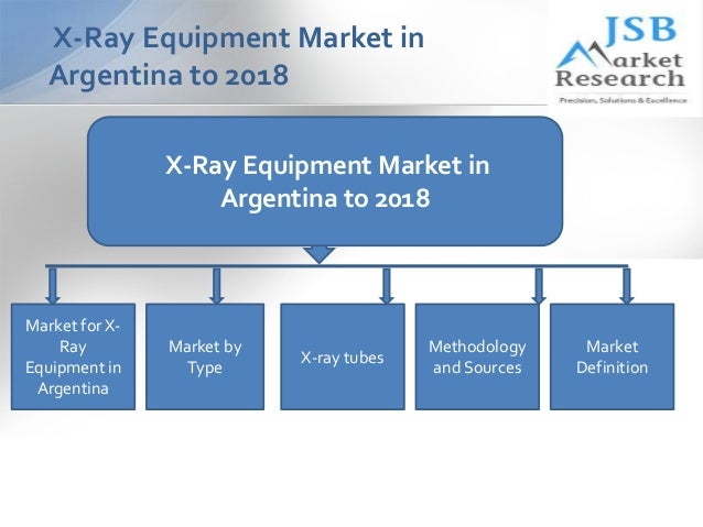 x ray equipment market in australia to Digital x-ray market worth 1046 billion usd by 2020 the report digital x-ray market by application (mammography, dental global digital x-ray market in 2015 due to increasing government investments for installation of advanced diagnostic equipment.