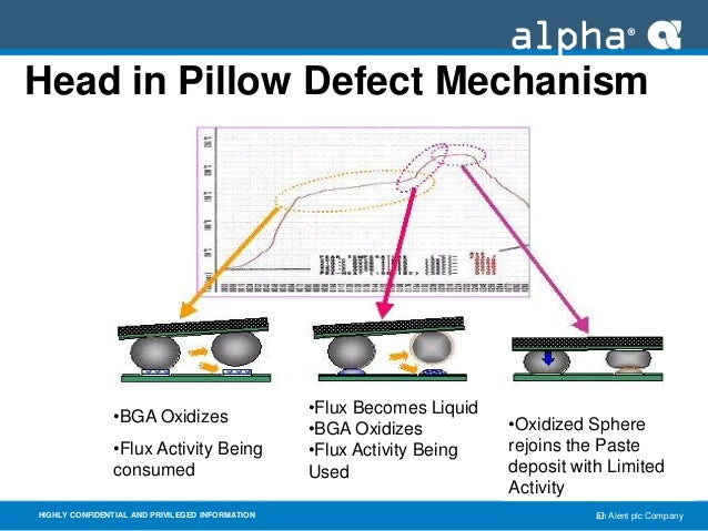 Pneumatic Conveying Basics additionally 89344 Handle Air With Care also Atsups Application Drawing further 1175hc6 additionally Electricite Industrielle. on plc schematic