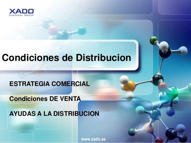 Condiciones de Distribucion ESTRATEGIA COMERCIAL Condiciones DE VENTA AYUDAS A LA DISTRIBUCION                        www....