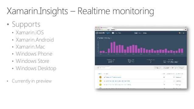 Xamarin dev days introduction to xamarin forms insights for Xamarin architecture