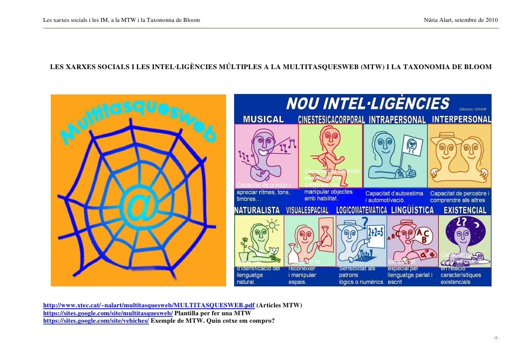 Les xarxes socials i les IM, a la MTW i la Taxonomia de Bloom                          Núria Alart, setembre de 2010      ...