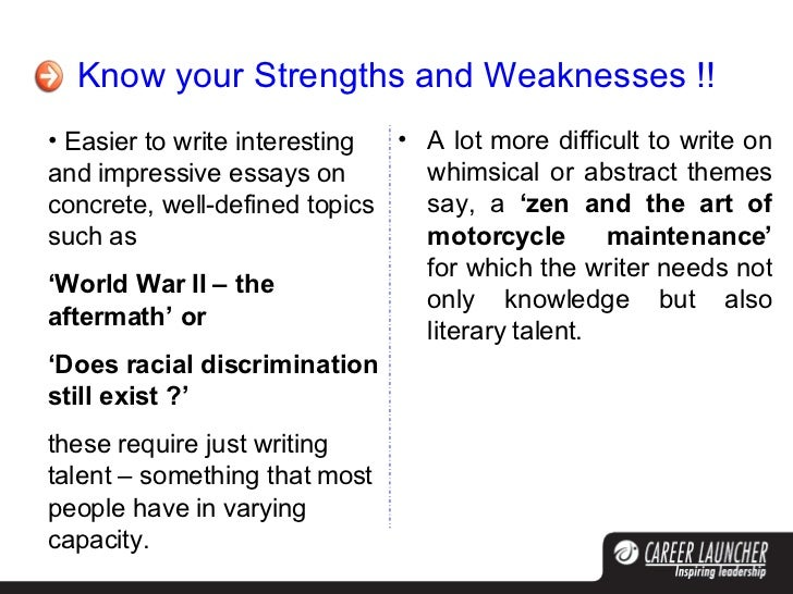 Writing an admission essay xat 2013
