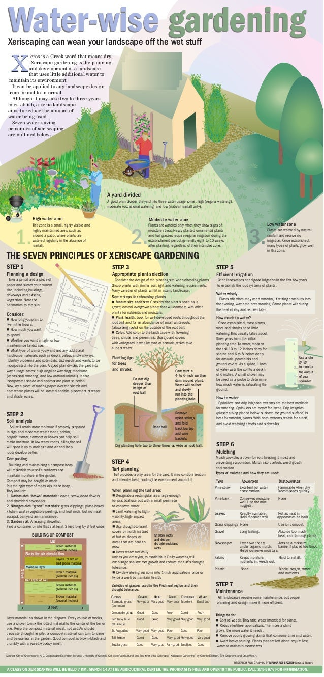 Water-wise gardening Xeriscaping can wean your landscape off the wet stuff   X            eros is a Greek word that means ...