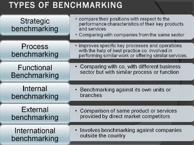 benchmarking for performance evaluation essay Benchmarking essay writing performance benchmarking - this in most cases is used to allow the initiator firm to assess their competitive evaluation essays.