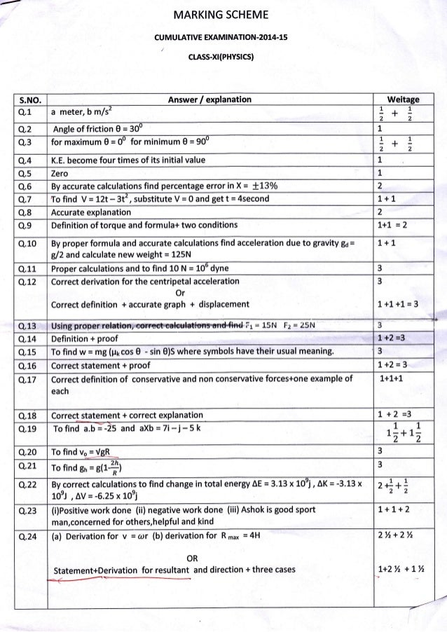 english test and marking scheme Aptis is an english test for adults (16+) which can be used to assess ability in all   level (a1 – c) for each skill they take and a cefr (merc) global mark.