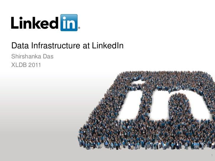Data Infrastructure at LinkedInShirshanka DasXLDB 2011                                  1