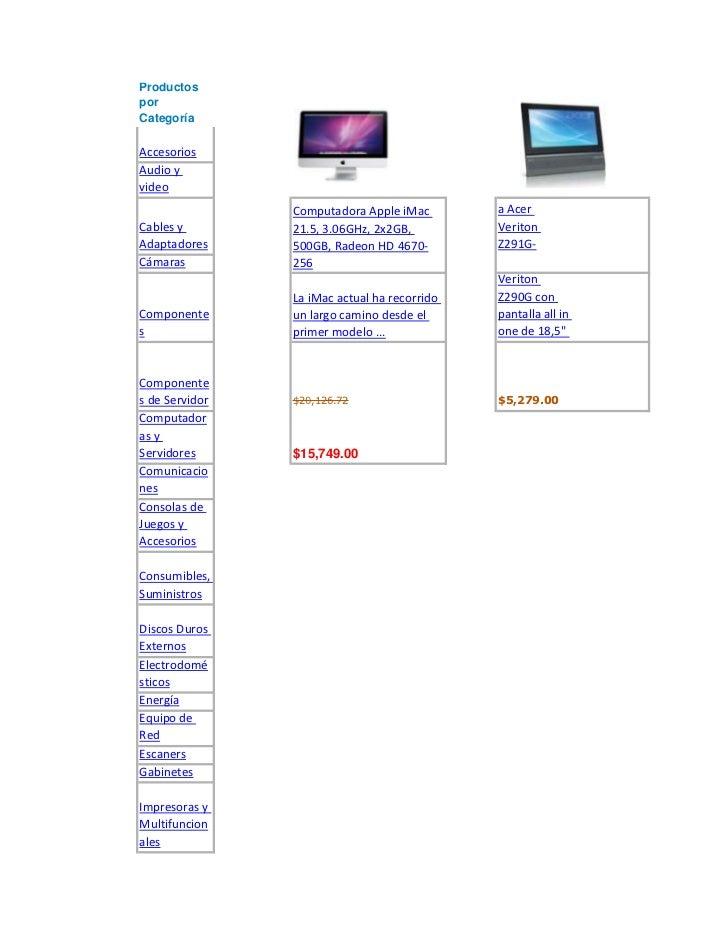 ProductosporCategoríaAccesoriosAudio yvideo                                         Computador                Computadora ...