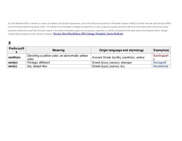 X medical prefixes and suffixes alan moelleken md