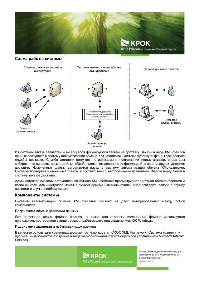 Схема работы системы Из