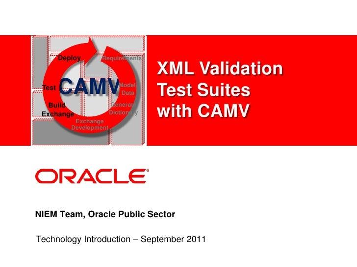 XML Validation <br />Test Suites<br />with CAMV<br />Exchange Development<br />Deploy<br />Requirements<br />CAMV<br />Mod...