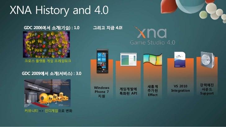 XNA 개요 및 XNA를 이용한 게임 개발