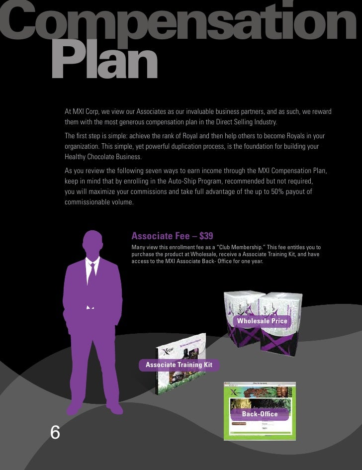 ompensation Plan     At MXI Corp, we view our Associates as our invaluable business partners, and as such, we reward     t...
