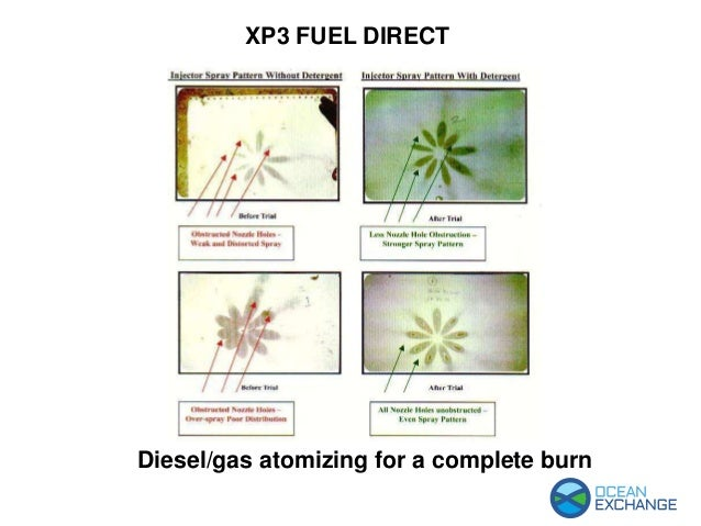 XP3 FUEL DIRECT Diesel/gas atomizing for a complete burn