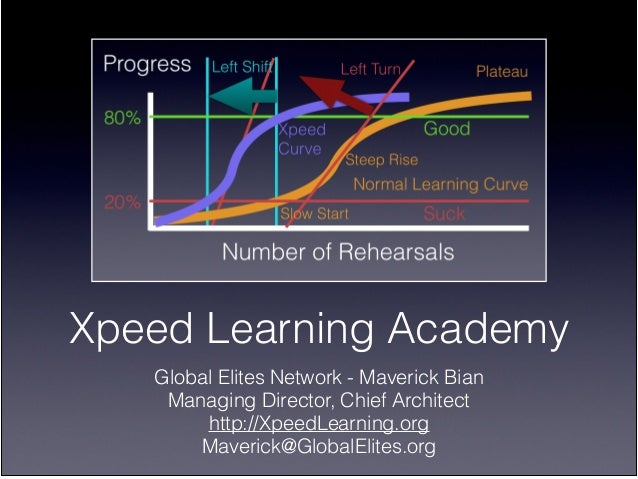 All US Pupils Below Age 10 Fourth Grade Pass SAT College Ready in Global Elites Network Xpeed Learning Academy