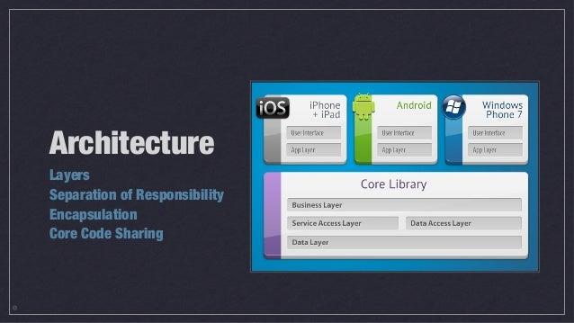 Cross platform mobile development with xamarin for Xamarin architecture