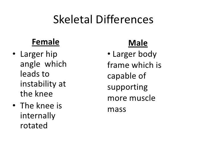 Similiarities between men and women?
