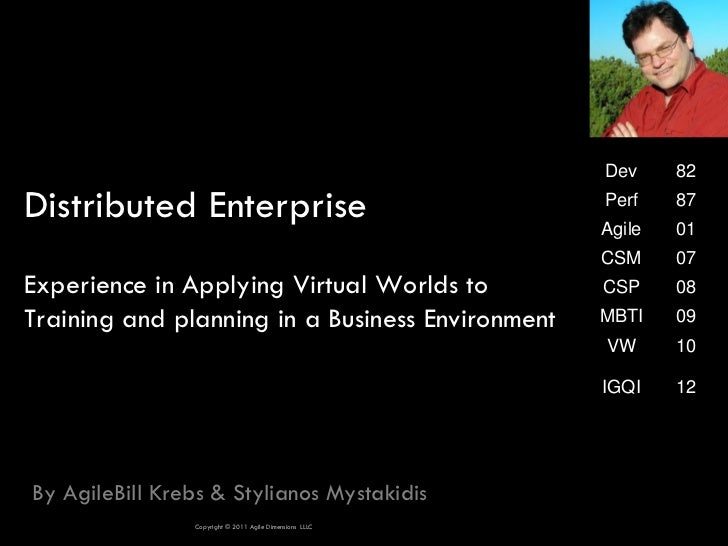 Dev     82Distributed Enterprise                                   Perf                                                   ...