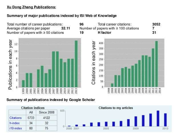 Xu Dong Zhang Publications: Summary of major publications indexed by ISI Web of Knowledge  96 Total career citations: Numb...