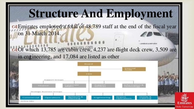 organisational structure emirates airlines عرض ملف penelope kypuros الإحترافي as organisational psychologists and development eap and counselling services manager at emirates airline.