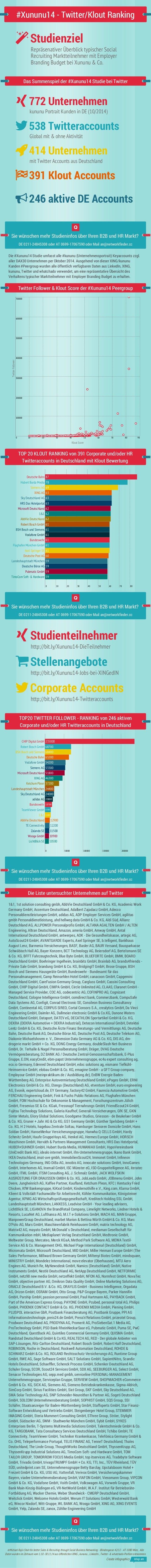 #Xununu14 - Twitter/Klout Ranking  Studienziel  Repräsenativer Überblick typischer Social  Recruiting Marktteilnehmer mit ...
