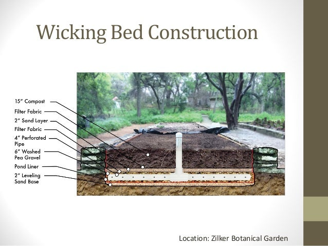 Wicking Bed Technology Wicking Bed Construction