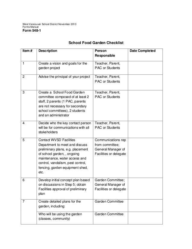 School Food Garden Checklist