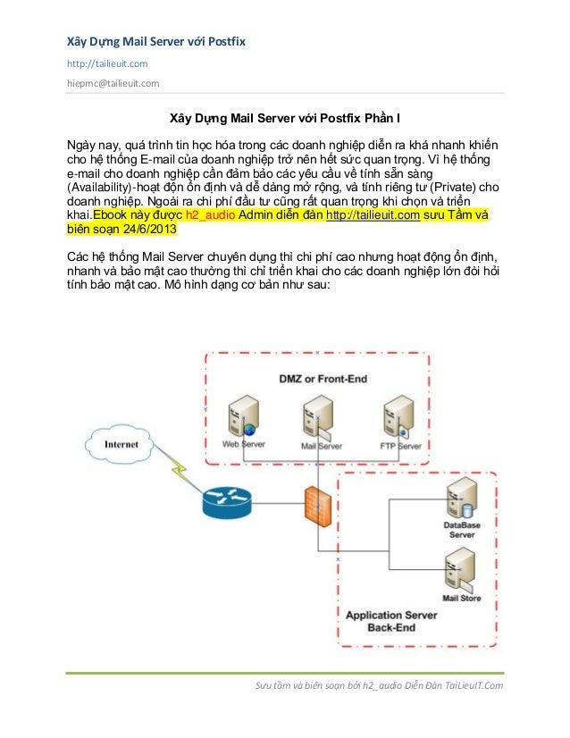 Xây Dựng Mail Server với Postfixhttp://tailieuit.comhiepmc@tailieuit.comSưu tầm và biên soạn bởi h2_audio Diễn Đàn TaiLieu...