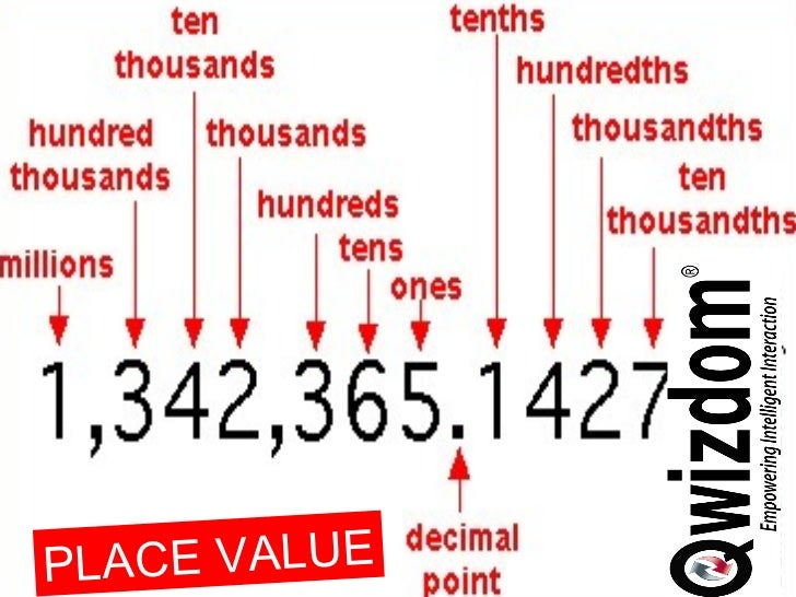 Y4  place value
