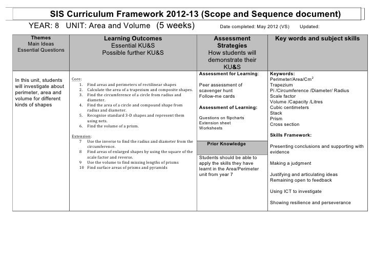 Y8 (s5) programme overview (students)