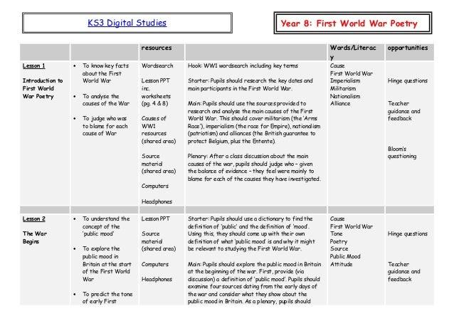 Causes of world war 1 worksheet wsfcs