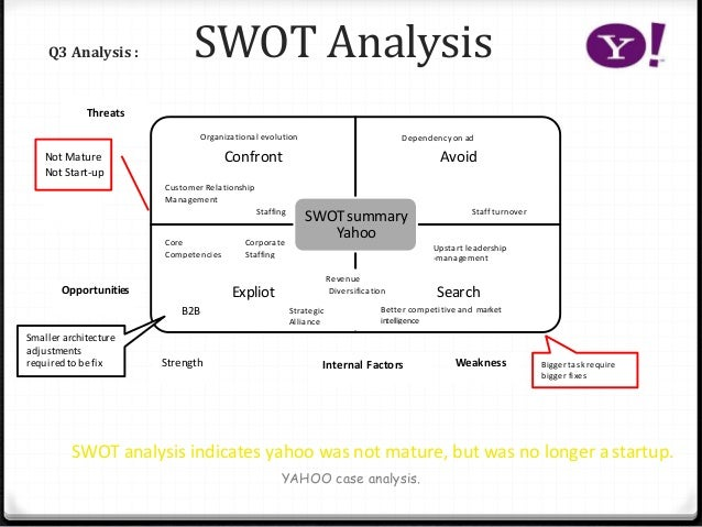 swot analysis of petron corporation